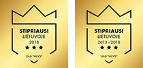 Stiprākie Lietuvā 2013-2018